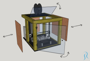 Prusai3Enclosure-AccessDesign