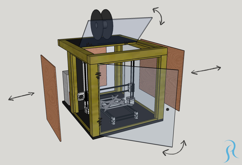 Diy 3d printer enclosure my build part 2 robert soj k for 3d printer build plans